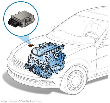 how to tell if you have a bad ignition control module