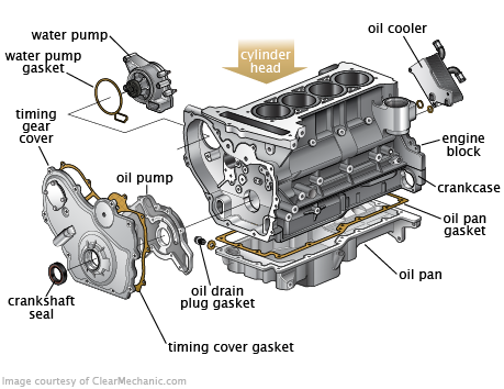 Oil Pump Replacement Cost on 01 civic thermostat location