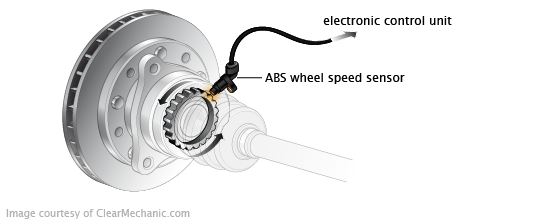 1999 chevrolet cavalier wiring diagram with Wheel Speed Sensor Replacement Cost on Wheel Speed Sensor Replacement Cost besides Watch as well 1997 Chevy Blazer Parts together with Audi 80 2 8 1992 Specs And Images besides Watch.
