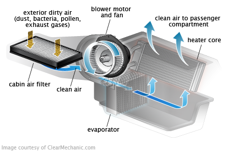 Cabin Air Filter Cost >> Cabin Air Filter Replacement Cost For Audi Allroad Quattro