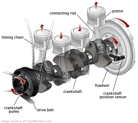 What are most common functional problems with crank position sensors?