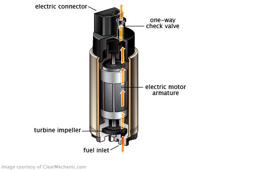 Watch additionally odicis further PreviaMaintenance further Ram 25003500 Hd Contendiente Camio a Ano Motor Trend 2017 also Mins Isl Fuel System Diagram. on dodge ramcharger fuel filter