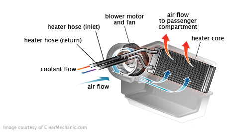 Heater Hose Replacement Cost for Mercedes-Benz SLK230 - RepairPal Estimate