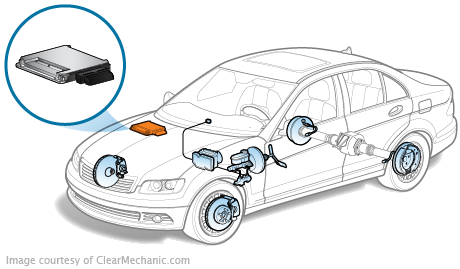 how to change power stealing fluid 2009 toyota corola