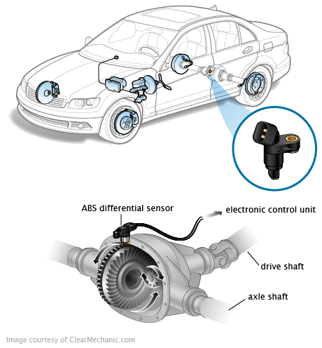 RepairGuideContent as well Camshaft Position Sensor Replacement Cost also 98 Ford Escort Zx2 Brake Pedal Fuse Box Diagram together with 1h2vl Location Turn Signal Flasher 2006 further 91 Mustang Engine Diagram. on 2001 ford zx2 wiring diagram