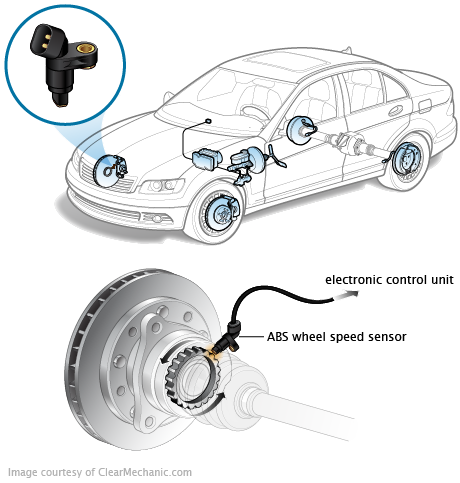 Abs Wheel Speed Sensor on 2000 Oldsmobile Intrigue Repair Manual