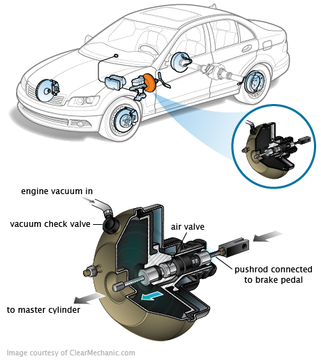 Acura Tl Brake Booster Manual Good Owner Guide Website - 2004 acura tl dashboard replacement
