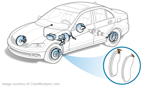 Brake And Rotor Replacement Cost >> Brake Pad Wear Sensors (Mechanical)