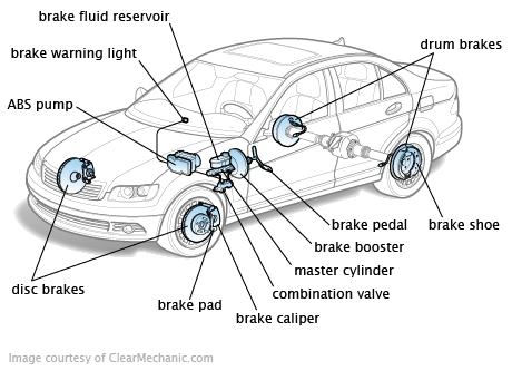 Brakes on diagram 2005 toyota corolla light
