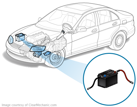 Symptoms Of Bad Car Battery Terminals