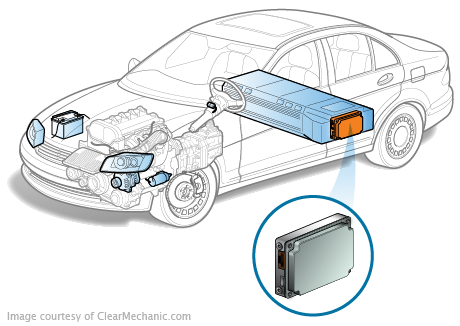 hybrid battery control moduleToyota Hybrid Battery Location Get Free Image About Wiring Diagram #7