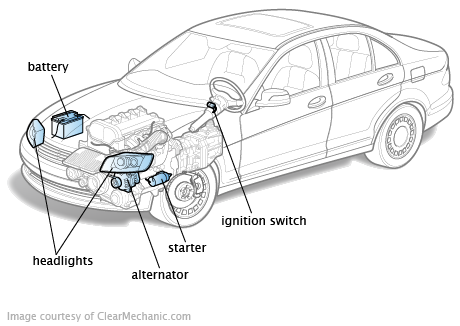 Electrical Lights on alternator wiring size
