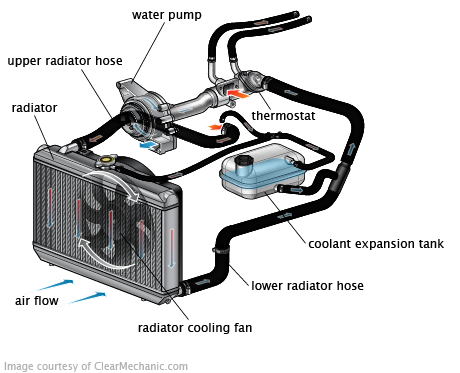 Heating Ac on air conditioning system diagram