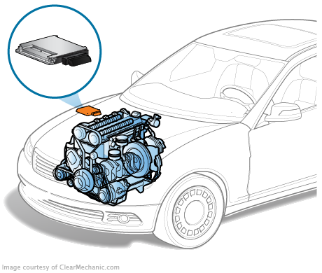How To Tell If Your Car S Engine Control Unit Is Bad
