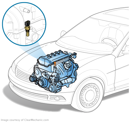 Engine Coolant Temperature Sensor on 2002 Chrysler Town And Country Thermostat Location Diagram