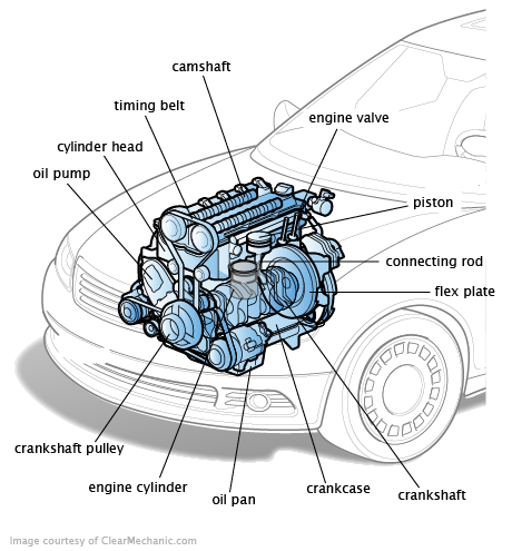 car engine system diagram online wiring diagramenginecar engine system diagram 3