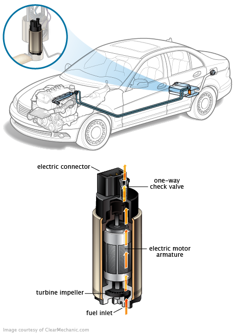 95 Isuzu Rodeo Fuel Filter Location additionally Wiring Diagram Of 240sx Ignition 94 further Watch besides Toyota Heated Oxygen Sensor Sensor Location Toyota Sienna likewise Technical Drawing Software. on nissan altima wiring diagram pdf