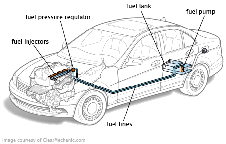 Engine on air conditioning system diagram