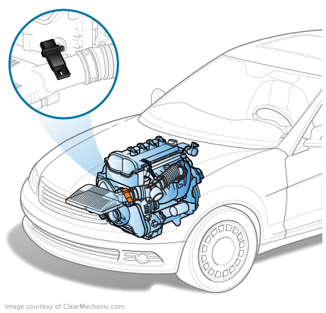 Car Engine    Diagram    Air Flow   Online    Wiring       Diagram