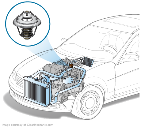 Thermostat on 2008 Chrysler Sebring Thermostat Location