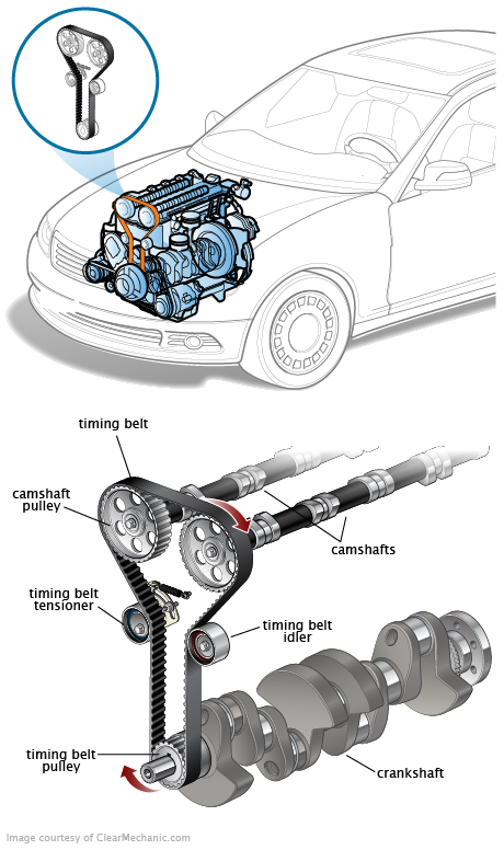 2007 Chevy Malibu Exhaust Diagram Free Wiring Diagram For You