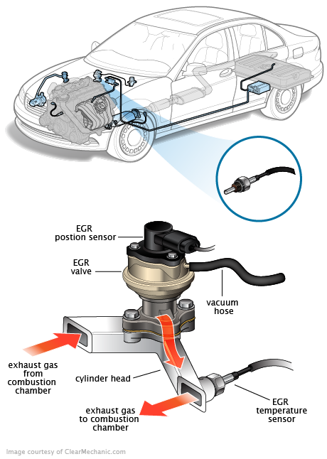 93 Toyota Corolla Engine Diagram on toyota 4runner engine coolant temperature sensor location also