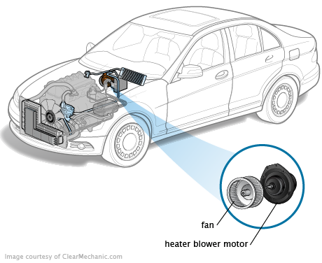Heater Blower Motor on toyota corolla blower motor resistor location