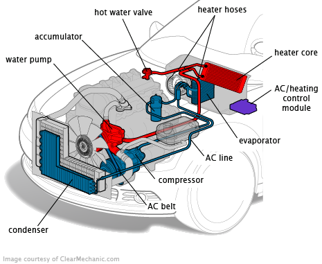 Heating Ac on race truck dash wiring