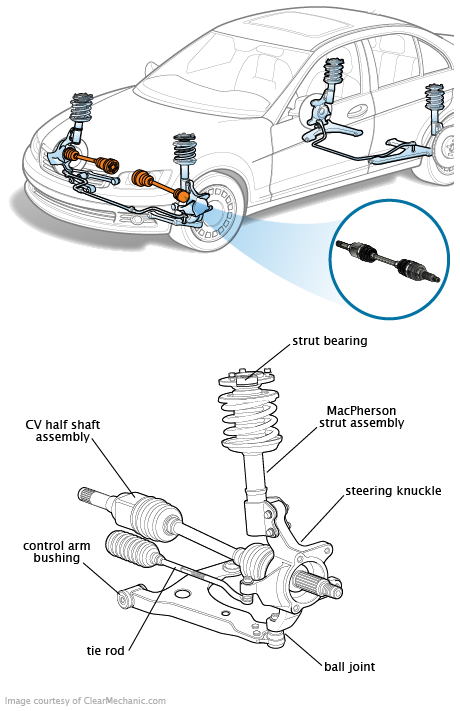 Cv Half Shaft Assembly on 1996 Honda Civic Parts Diagram