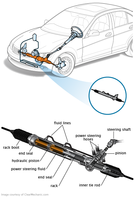Signs Your Steering Gear Is Failing And What To Do